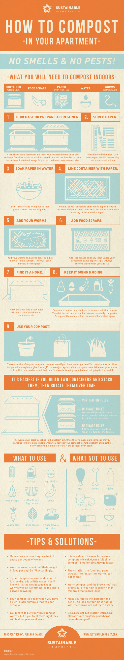 apartment-composting-infographic